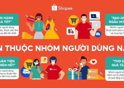 Shopee công bố 4 nhóm khách hàng Việt thường xuyên mua sắm trực tuyến.