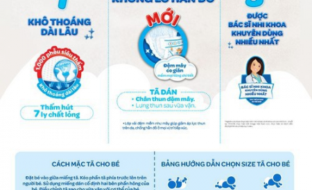 hoc-me-thong-thai-bi-quyet-giup-con-phat-trien-toan-dien-1264.html