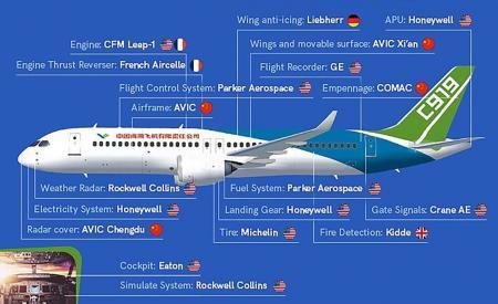 Số phận của máy bay 'Made in China' khi Biden là tổng thống