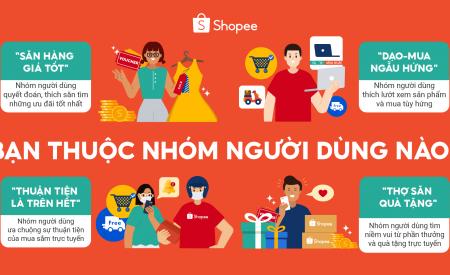 shopee-cong-bo-4-nhom-khach-hang-viet-thuong-xuyen-mua-sam-truc-tuyen-1475.html